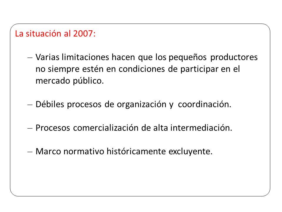 La situación al 2007: – Varias limitaciones hacen que los pequeños productores no siempre estén en condiciones de participar en el mercado público.