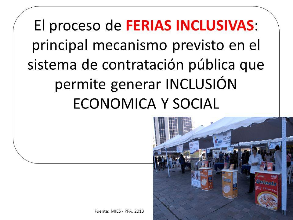 El proceso de FERIAS INCLUSIVAS: principal mecanismo previsto en el sistema de contratación pública que permite generar INCLUSIÓN ECONOMICA Y SOCIAL Fuente: MIES - PPA.