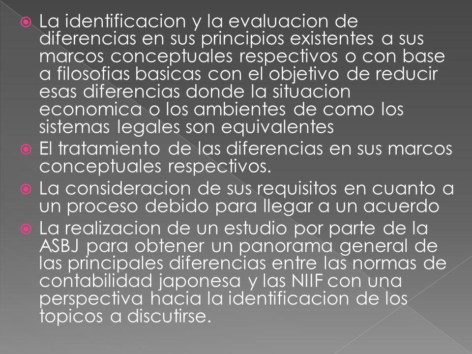 La identificacion y la evaluacion de diferencias en sus principios existentes a sus marcos conceptuales respectivos o con base a filosofias basicas con el objetivo de reducir esas diferencias donde la situacion economica o los ambientes de como los sistemas legales son equivalentes El tratamiento de las diferencias en sus marcos conceptuales respectivos.
