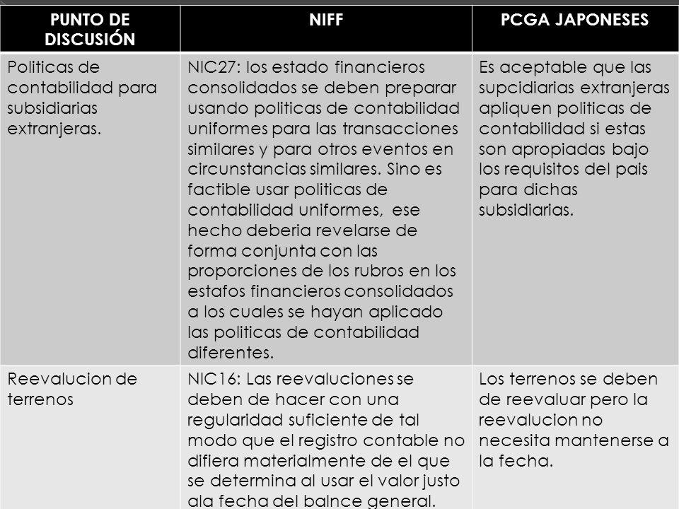 PUNTO DE DISCUSIÓN NIFFPCGA JAPONESES Politicas de contabilidad para subsidiarias extranjeras.