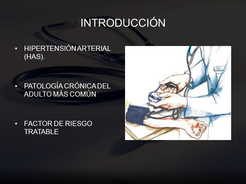 INTRODUCCIÓN HIPERTENSIÓN ARTERIAL (HAS). PATOLOGÍA CRÓNICA DEL ADULTO MÁS COMÚN FACTOR DE RIESGO TRATABLE