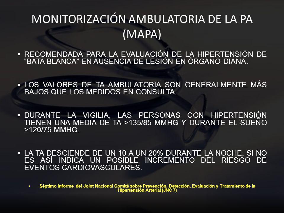 MONITORIZACIÓN AMBULATORIA DE LA PA (MAPA) RECOMENDADA PARA LA EVALUACIÓN DE LA HIPERTENSIÓN DE BATA BLANCA EN AUSENCIA DE LESIÓN EN ÓRGANO DIANA. LOS