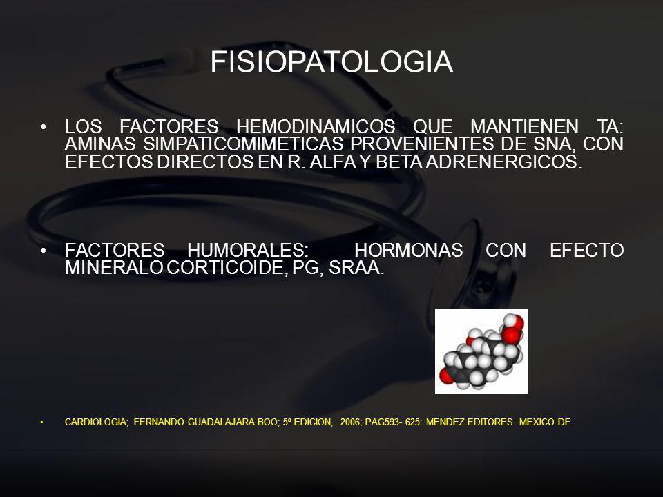 FISIOPATOLOGIA LOS FACTORES HEMODINAMICOS QUE MANTIENEN TA: AMINAS SIMPATICOMIMETICAS PROVENIENTES DE SNA, CON EFECTOS DIRECTOS EN R. ALFA Y BETA ADRE