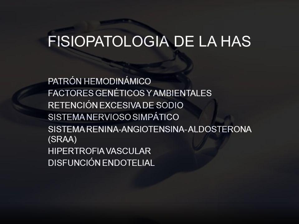 FISIOPATOLOGIA DE LA HAS PATRÓN HEMODINÁMICO FACTORES GENÉTICOS Y AMBIENTALES RETENCIÓN EXCESIVA DE SODIO SISTEMA NERVIOSO SIMPÁTICO SISTEMA RENINA-AN