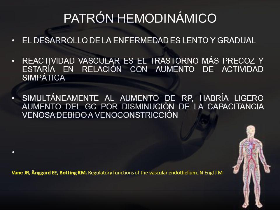 PATRÓN HEMODINÁMICO EL DESARROLLO DE LA ENFERMEDAD ES LENTO Y GRADUAL REACTIVIDAD VASCULAR ES EL TRASTORNO MÁS PRECOZ Y ESTARÍA EN RELACIÓN CON AUMENT
