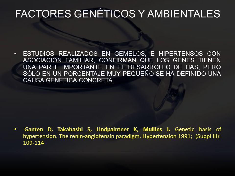 FACTORES GENÉTICOS Y AMBIENTALES ESTUDIOS REALIZADOS EN GEMELOS, E HIPERTENSOS CON ASOCIACIÓN FAMILIAR, CONFIRMAN QUE LOS GENES TIENEN UNA PARTE IMPOR