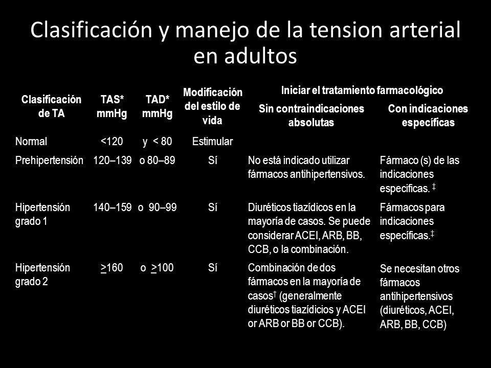Clasificación y manejo de la tension arterial en adultos Clasificación de TA TAS* mmHg TAD* mmHg Modificación del estilo de vida Iniciar el tratamient