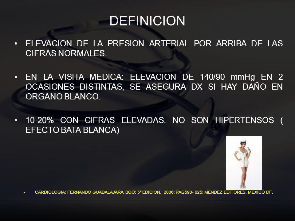 DEFINICION ELEVACION DE LA PRESION ARTERIAL POR ARRIBA DE LAS CIFRAS NORMALES. EN LA VISITA MEDICA: ELEVACION DE 140/90 mmHg EN 2 OCASIONES DISTINTAS,