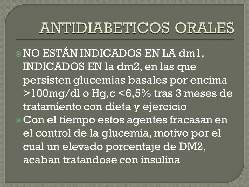 Está insicada en la diabetes mellitus tipo1, desde el inicio de la enfermedad. En la diabetes mellitus tipo2, se administrará cuando no se consiga un