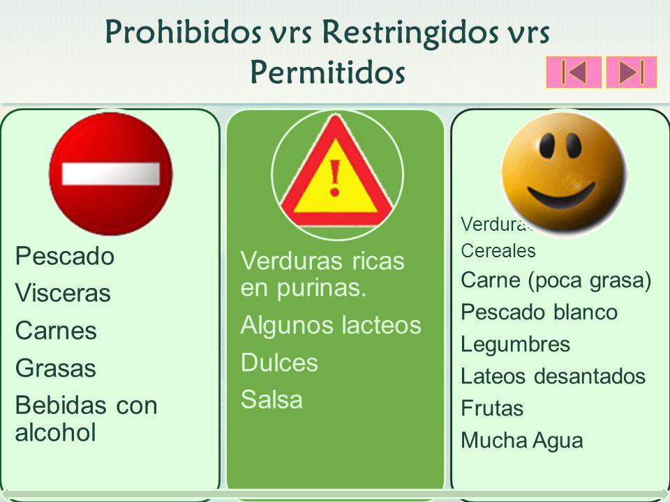 Prohibidos vrs Restringidos vrs Permitidos Pescado Visceras Carnes Grasas Bebidas con alcohol Verduras ricas en purinas. Algunos lacteos Dulces Salsa