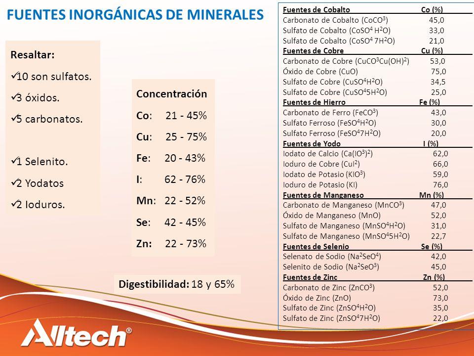 FUENTES INORGÁNICAS DE MINERALES Fuentes de Cobalto Co (%) Carbonato de Cobalto (CoCO 3 ) 45,0 Sulfato de Cobalto (CoSO 4 H 2 O) 33,0 Sulfato de Cobalto (CoSO 4 7H 2 O) 21,0 Fuentes de Cobre Cu (%) Carbonato de Cobre (CuCO 3 Cu(OH) 2 ) 53,0 Óxido de Cobre (CuO) 75,0 Sulfato de Cobre (CuSO 4 H 2 O) 34,5 Sulfato de Cobre (CuSO 4 5H 2 O) 25,0 Fuentes de Hierro Fe (%) Carbonato de Ferro (FeCO 3 ) 43,0 Sulfato Ferroso (FeSO 4 H 2 O) 30,0 Sulfato Ferroso (FeSO 4 7H 2 O) 20,0 Fuentes de Yodo I (%) Iodato de Calcio (Ca(IO 3 ) 2 ) 62,0 Ioduro de Cobre (CuI 2 ) 66,0 Iodato de Potasio (KIO 3 ) 59,0 Ioduro de Potasio (KI) 76,0 Fuentes de Manganeso Mn (%) Carbonato de Manganeso (MnCO 3 ) 47,0 Óxido de Manganeso (MnO) 52,0 Sulfato de Manganeso (MnSO 4 H 2 O) 31,0 Sulfato de Manganeso (MnSO 4 5H 2 O) 22,7 Fuentes de Selenio Se (%) Selenato de Sodio (Na 2 SeO 4 ) 42,0 Selenito de Sodio (Na 2 SeO 3 ) 45,0 Fuentes de Zinc Zn (%) Carbonato de Zinc (ZnCO 3 ) 52,0 Óxido de Zinc (ZnO) 73,0 Sulfato de Zinc (ZnSO 4 H 2 O) 35,0 Sulfato de Zinc (ZnSO 4 7H 2 O) 22,0 Resaltar: 10 son sulfatos.