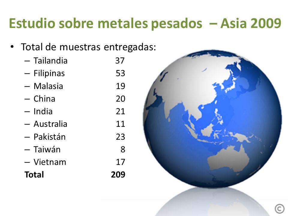 Estudio sobre metales pesados – Asia 2009 Total de muestras entregadas: – Tailandia 37 – Filipinas 53 – Malasia19 – China20 – India21 – Australia11 – Pakistán23 – Taiwán8 – Vietnam17 Total209