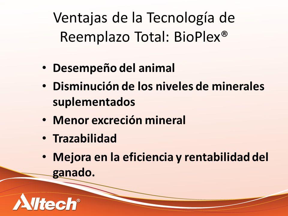 Ventajas de la Tecnología de Reemplazo Total: BioPlex® Desempeño del animal Disminución de los niveles de minerales suplementados Menor excreción mine