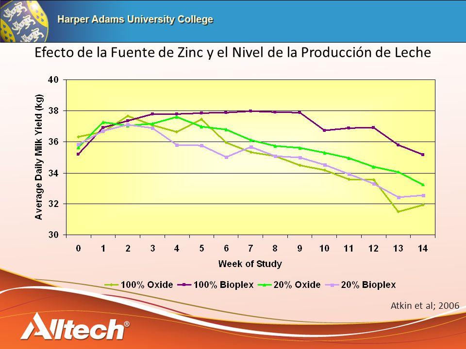 Efecto de la Fuente de Zinc y el Nivel de la Producción de Leche Atkin et al; 2006