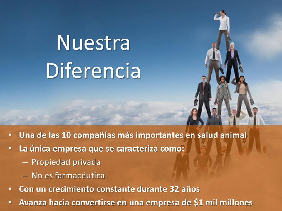 Nuestra Diferencia Una de las 10 compañías más importantes en salud animal Una de las 10 compañías más importantes en salud animal La única empresa qu