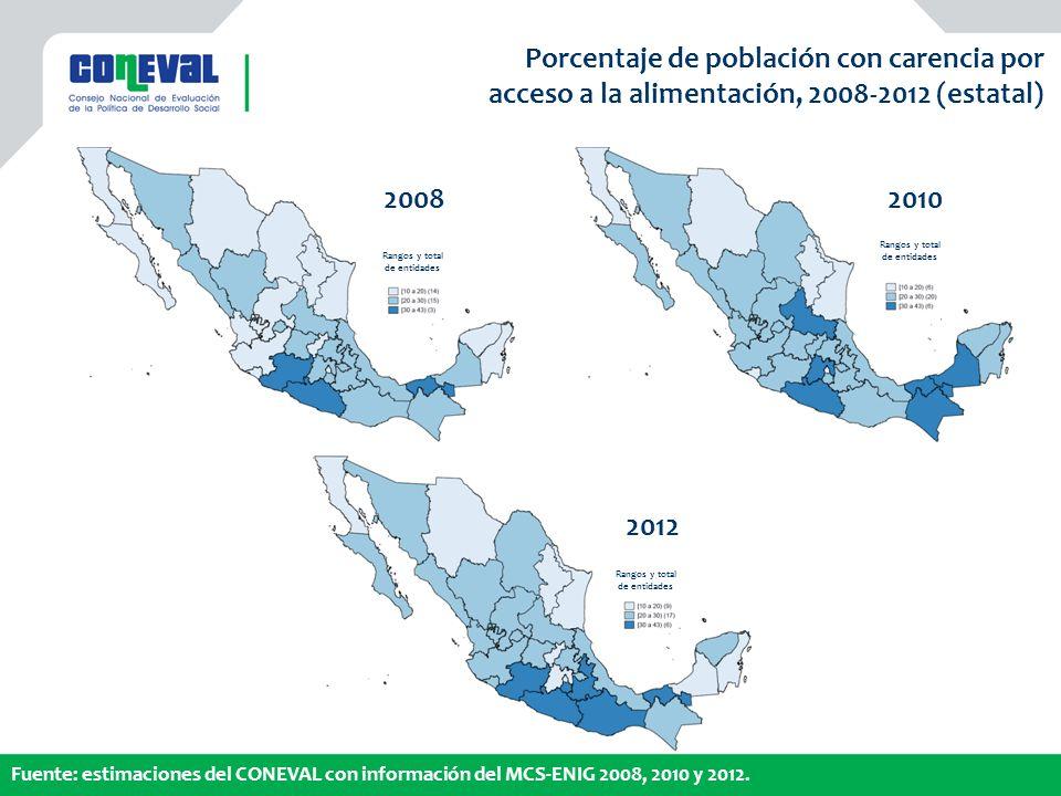 Porcentaje de población con carencia por acceso a la alimentación, 2008-2012 (estatal) Fuente: estimaciones del CONEVAL con información del MCS-ENIG 2008, 2010 y 2012.