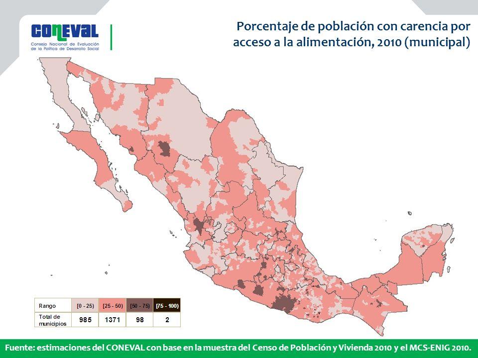 Mapa municipal Porcentaje de población con carencia por acceso a la alimentación, 2010 (municipal) Fuente: estimaciones del CONEVAL con base en la muestra del Censo de Población y Vivienda 2010 y el MCS-ENIG 2010.