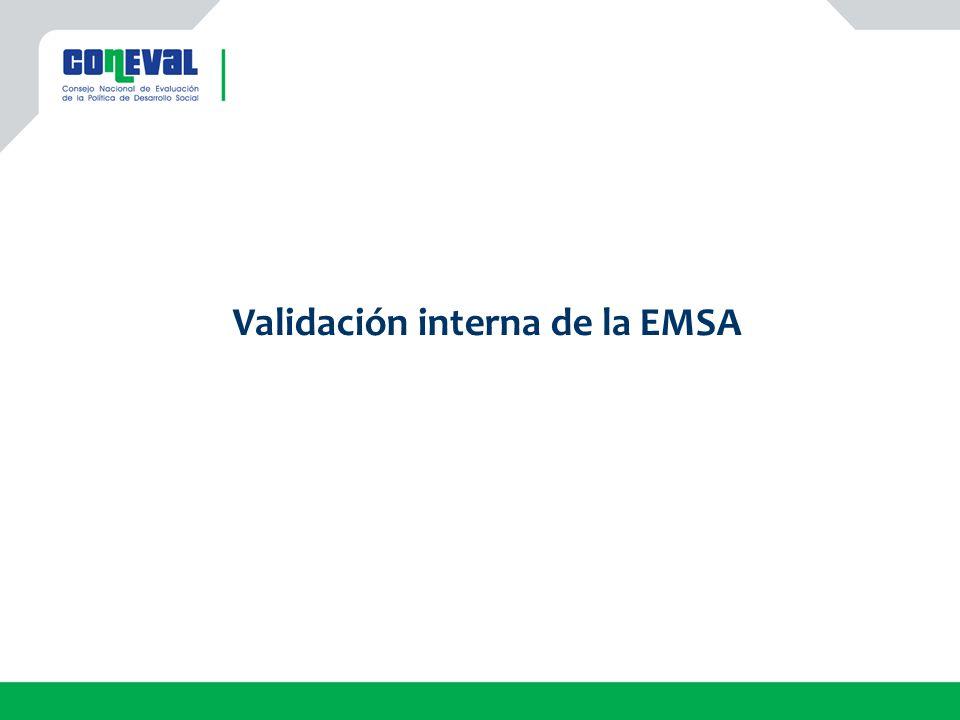 Validación interna de la EMSA