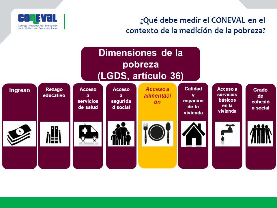 Acceso a alimentaci ón Calidad y espacios de la vivienda Acceso a servicios básicos en la vivienda Grado de cohesió n social Dimensiones de la pobreza