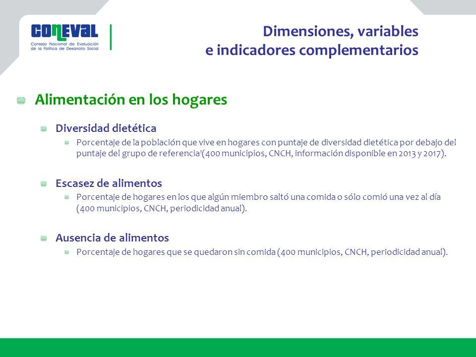 Alimentación en los hogares Diversidad dietética Porcentaje de la población que vive en hogares con puntaje de diversidad dietética por debajo del pun