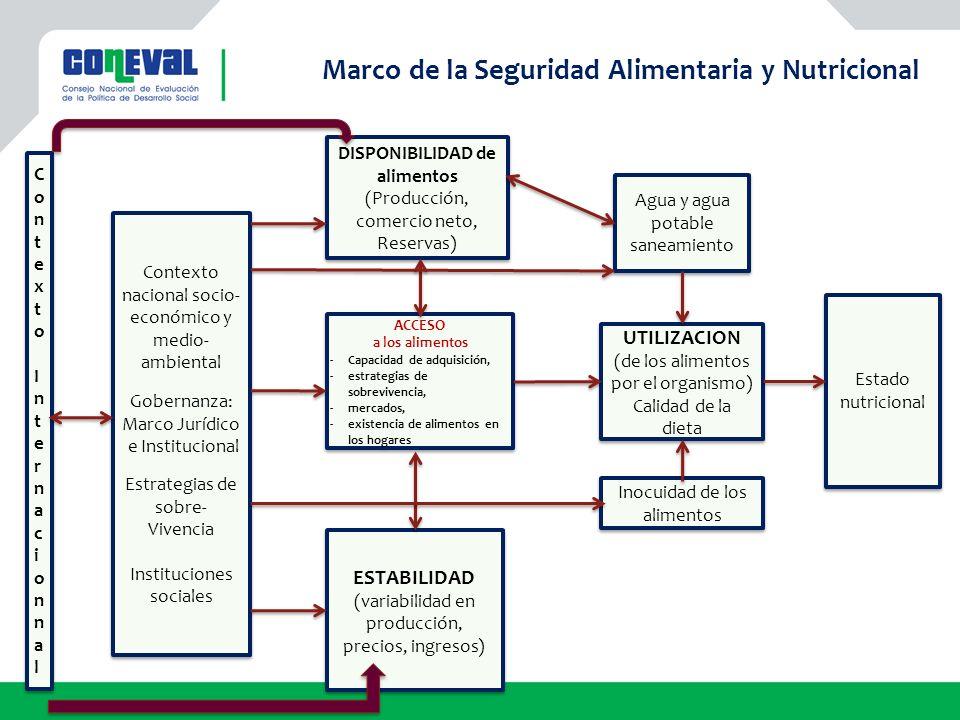 Contexto InternacionnalContexto Internacionnal Contexto InternacionnalContexto Internacionnal Contexto nacional socio- económico y medio- ambiental Go