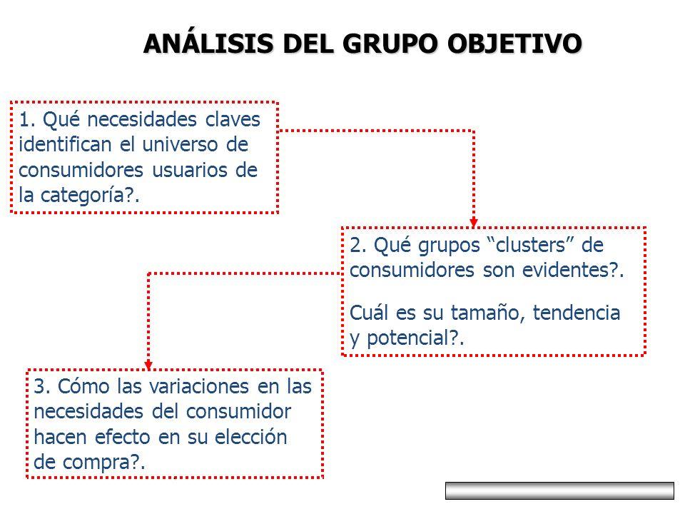 ANÁLISIS DEL GRUPO OBJETIVO 1. Qué necesidades claves identifican el universo de consumidores usuarios de la categoría?. 2. Qué grupos clusters de con