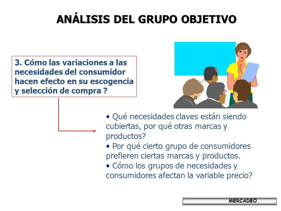 MERCADEO. MERCADEO. ANÁLISIS DEL GRUPO OBJETIVO 3. Cómo las variaciones a las necesidades del consumidor hacen efecto en su escogencia y selección de