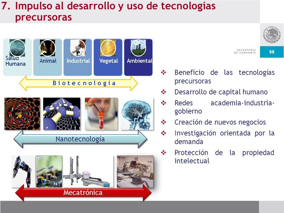 7.Impulso al desarrollo y uso de tecnologías precursoras Beneficio de las tecnologías precursoras Desarrollo de capital humano Redes academia-industri
