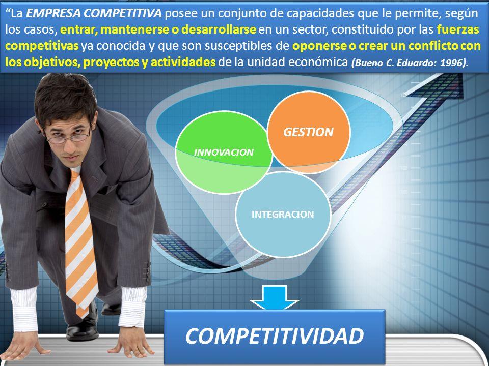 COMPETITIVIDA D INTEGRACION INNOVACION GESTION La EMPRESA COMPETITIVA posee un conjunto de capacidades que le permite, según los casos, entrar, manten