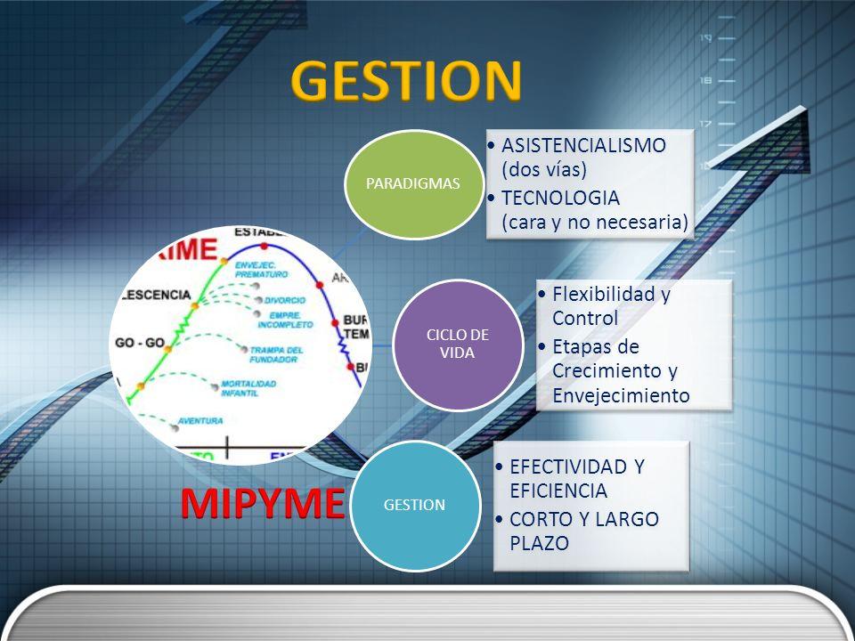 PARADIGMAS ASISTENCIALISMO (dos vías) TECNOLOGIA (cara y no necesaria) ASISTENCIALISMO (dos vías) TECNOLOGIA (cara y no necesaria) CICLO DE VIDA Flexi