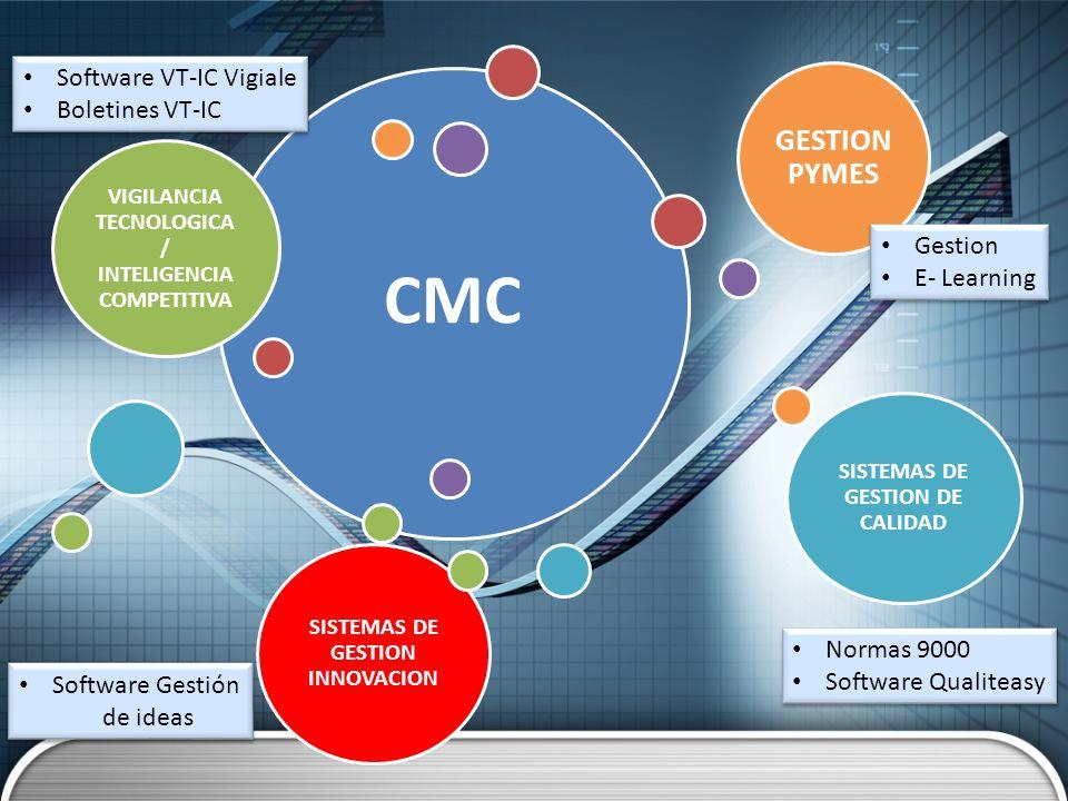 CMC VIGILANCIA TECNOLOGICA / INTELIGENCIA COMPETITIVA GESTION PYMES SISTEMAS DE GESTION DE CALIDAD SISTEMAS DE GESTION INNOVACION Gestion E- Learning