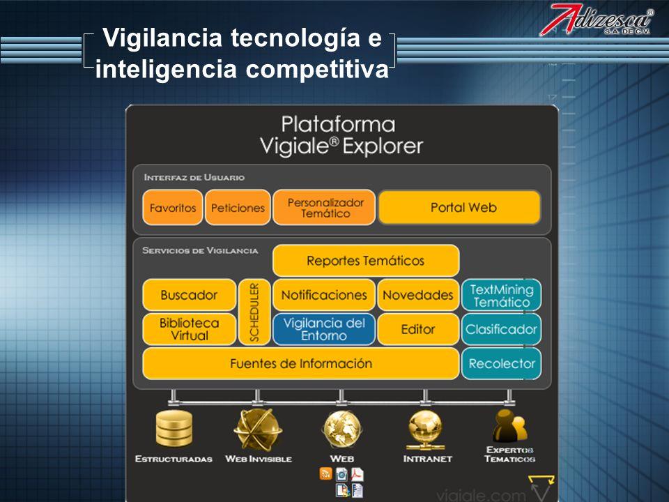 Vigilancia tecnología e inteligencia competitiva