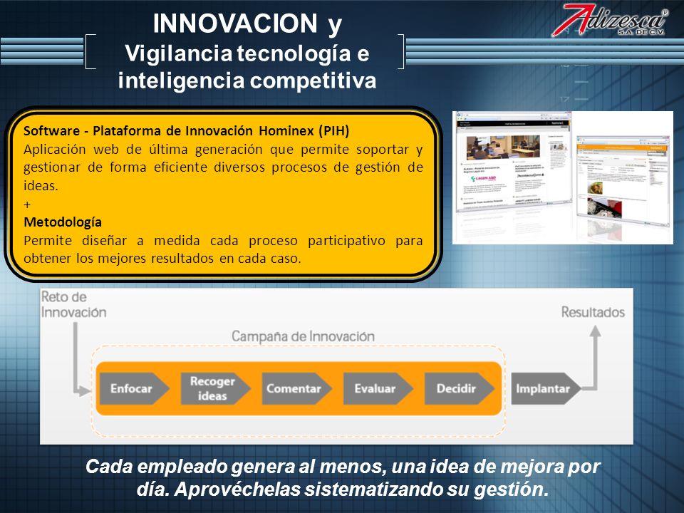 INNOVACION y Vigilancia tecnología e inteligencia competitiva Software - Plataforma de Innovación Hominex (PIH) Aplicación web de última generación qu