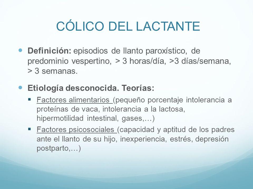 CÓLICO DEL LACTANTE Definición: episodios de llanto paroxístico, de predominio vespertino, > 3 horas/día, >3 días/semana, > 3 semanas. Etiología desco