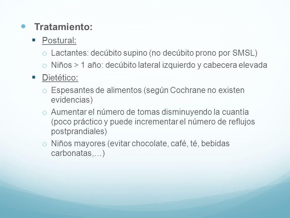 Tratamiento: Postural: o Lactantes: decúbito supino (no decúbito prono por SMSL) o Niños > 1 año: decúbito lateral izquierdo y cabecera elevada Dietét