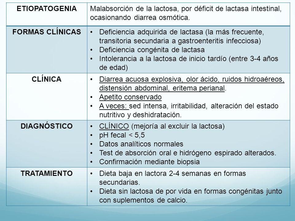 ETIOPATOGENIAMalabsorción de la lactosa, por déficit de lactasa intestinal, ocasionando diarrea osmótica. FORMAS CLÍNICASDeficiencia adquirida de lact