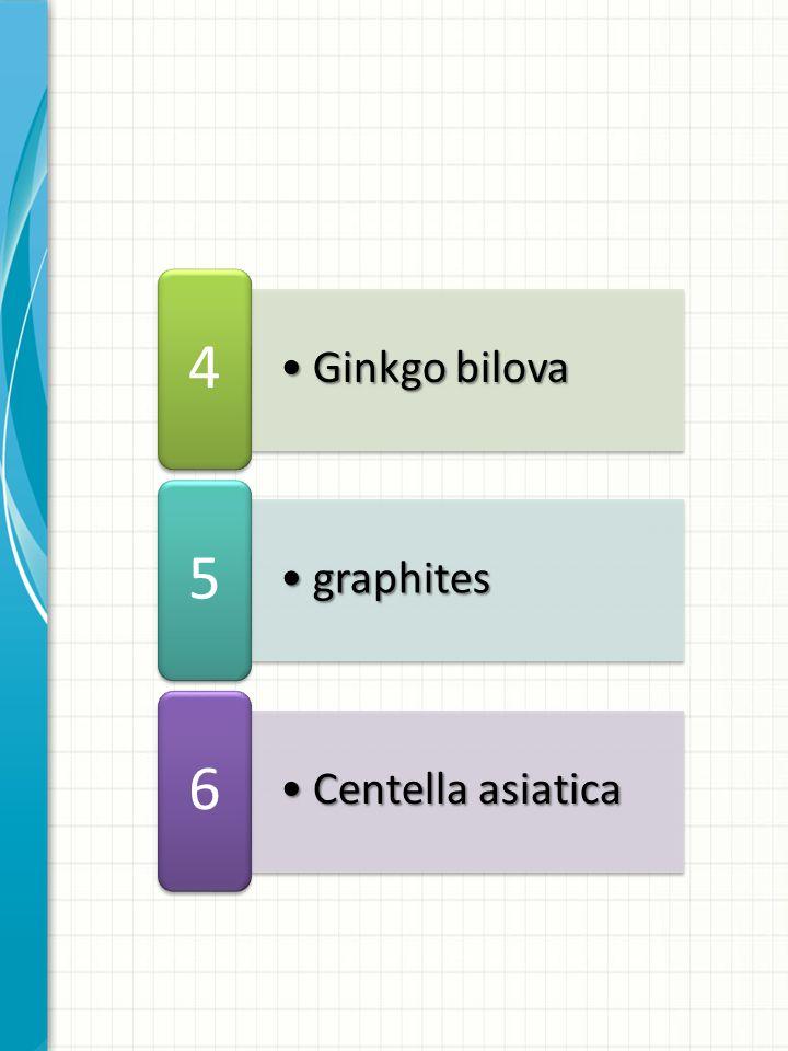 Ginkgo bilovaGinkgo bilova 4 graphitesgraphites 5 Centella asiaticaCentella asiatica 6