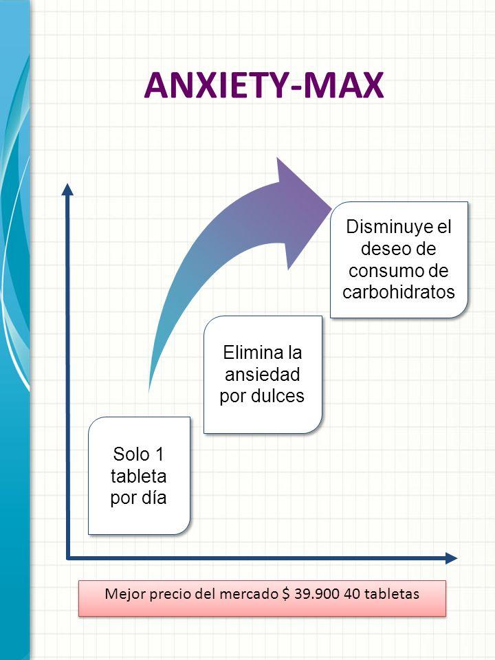 Mejor precio del mercado $ 39.900 40 tabletas Solo 1 tableta por día Disminuye el deseo de consumo de carbohidratos ANXIETY-MAX Elimina la ansiedad po