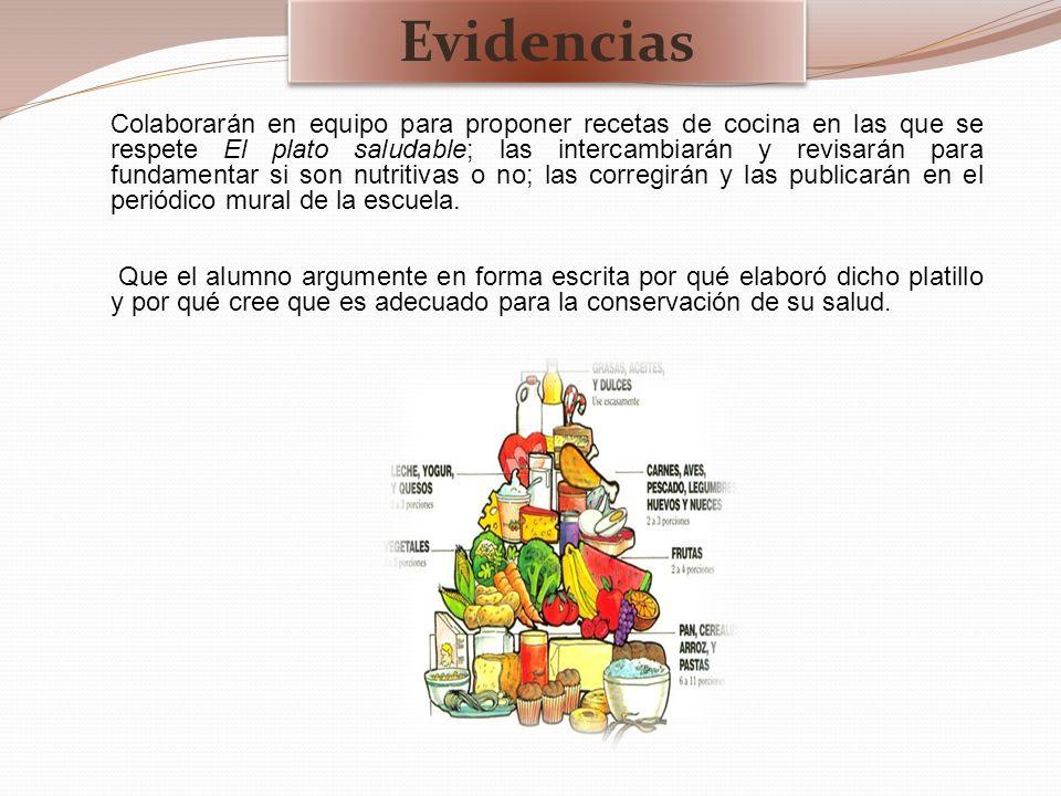 Evidencias El plato saludable Colaborarán en equipo para proponer recetas de cocina en las que se respete El plato saludable; las intercambiarán y rev