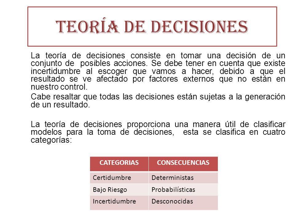 Teoría de decisiones La teoría de decisiones consiste en tomar una decisión de un conjunto de posibles acciones. Se debe tener en cuenta que existe in