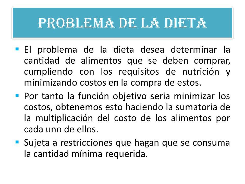 PROBLEMA DE LA DIETA El problema de la dieta desea determinar la cantidad de alimentos que se deben comprar, cumpliendo con los requisitos de nutrición y minimizando costos en la compra de estos.