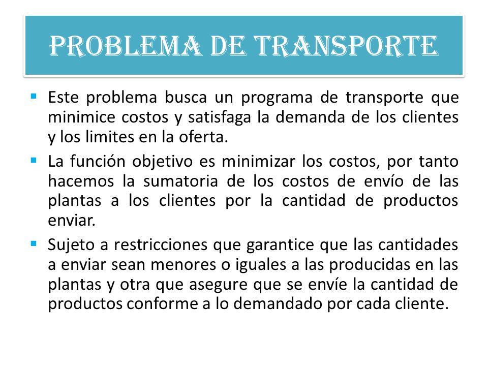 PROBLEMA DE TRANSPORTE Este problema busca un programa de transporte que minimice costos y satisfaga la demanda de los clientes y los limites en la oferta.