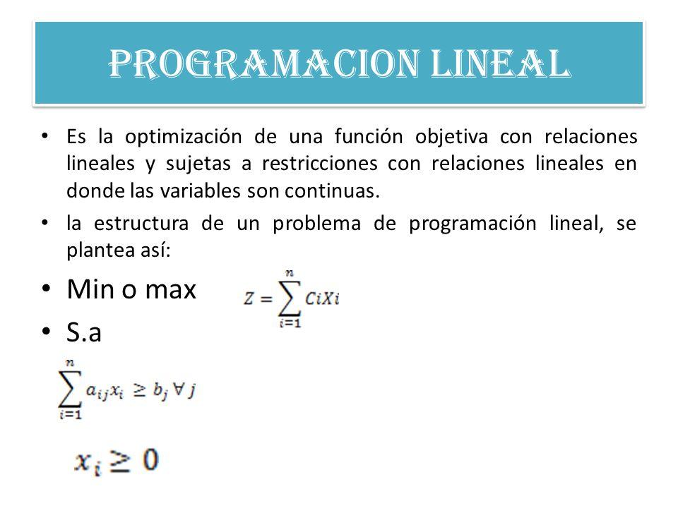 PROGRAMACION LINEAL Es la optimización de una función objetiva con relaciones lineales y sujetas a restricciones con relaciones lineales en donde las variables son continuas.