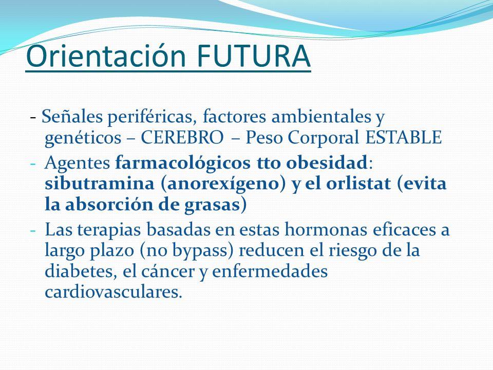 Orientación FUTURA - Señales periféricas, factores ambientales y genéticos – CEREBRO – Peso Corporal ESTABLE - Agentes farmacológicos tto obesidad: si