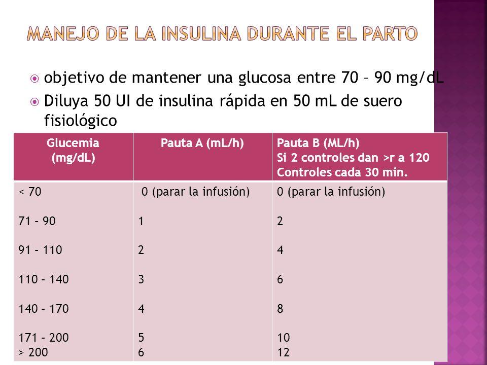 objetivo de mantener una glucosa entre 70 – 90 mg/dL Diluya 50 UI de insulina rápida en 50 mL de suero fisiológico Glucemia (mg/dL) Pauta A (mL/h)Pauta B (ML/h) Si 2 controles dan >r a 120 Controles cada 30 min.
