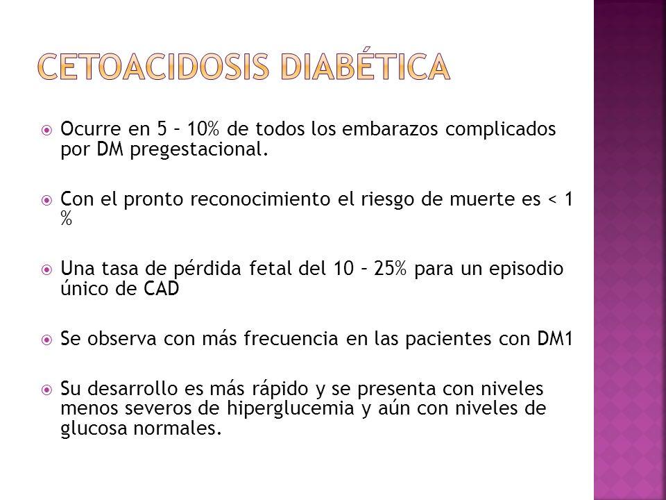 Ocurre en 5 – 10% de todos los embarazos complicados por DM pregestacional. Con el pronto reconocimiento el riesgo de muerte es < 1 % Una tasa de pérd