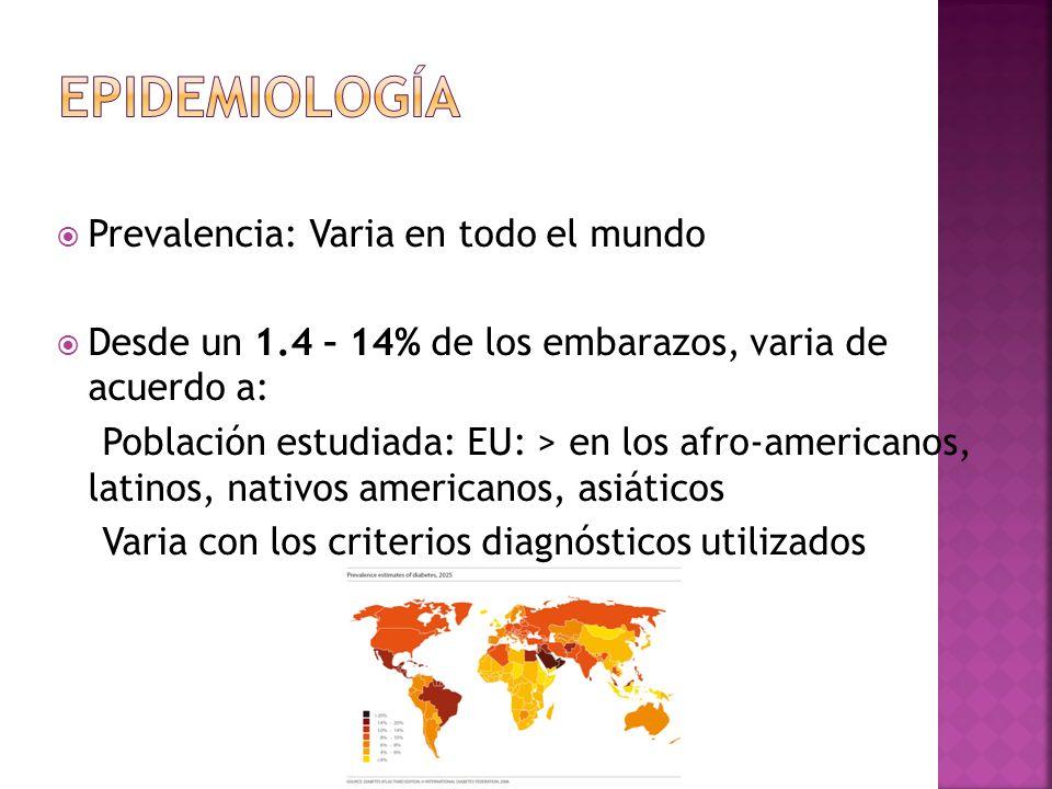 Prevalencia: Varia en todo el mundo Desde un 1.4 – 14% de los embarazos, varia de acuerdo a: Población estudiada: EU: > en los afro-americanos, latino