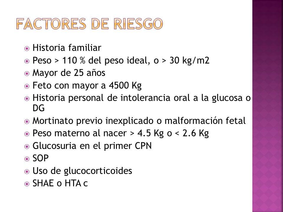 Historia familiar Peso > 110 % del peso ideal, o > 30 kg/m2 Mayor de 25 años Feto con mayor a 4500 Kg Historia personal de intolerancia oral a la glucosa o DG Mortinato previo inexplicado o malformación fetal Peso materno al nacer > 4.5 Kg o < 2.6 Kg Glucosuria en el primer CPN SOP Uso de glucocorticoides SHAE o HTA c