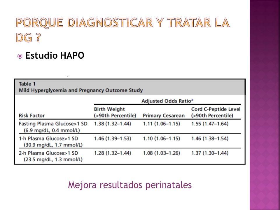Estudio HAPO Estudio clínico multicentrico, prospectivo, ciego, de 10 años de seguimiento en 25.505 embarazadas a las cuales se le hizo los estudios y cuidados estándar para evaluar los resultados perinatales Peso mayor de P 90 al nacer Tasa de cesáreas Péptido C Mejora resultados perinatales