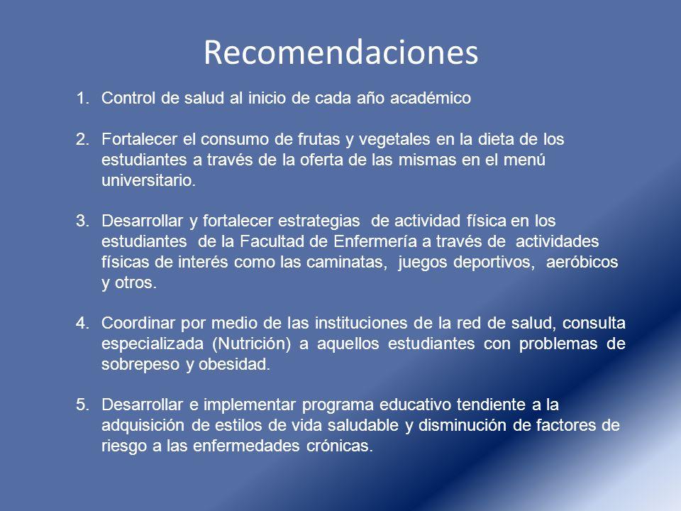 Recomendaciones 1.Control de salud al inicio de cada año académico 2.Fortalecer el consumo de frutas y vegetales en la dieta de los estudiantes a trav